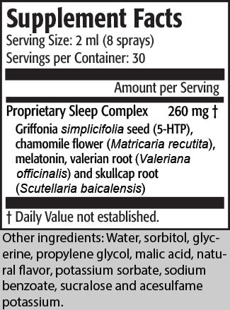 Serving Size: 2 ml (8 sprays)